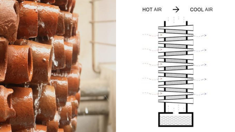 eco-friendly-air-cooler-by-ant-studio